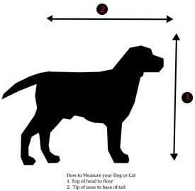 Noz2Noz-Dog-Crates-How-to-Pick-Size