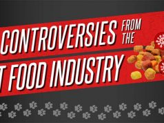 Top Pet Food Industry Controversies