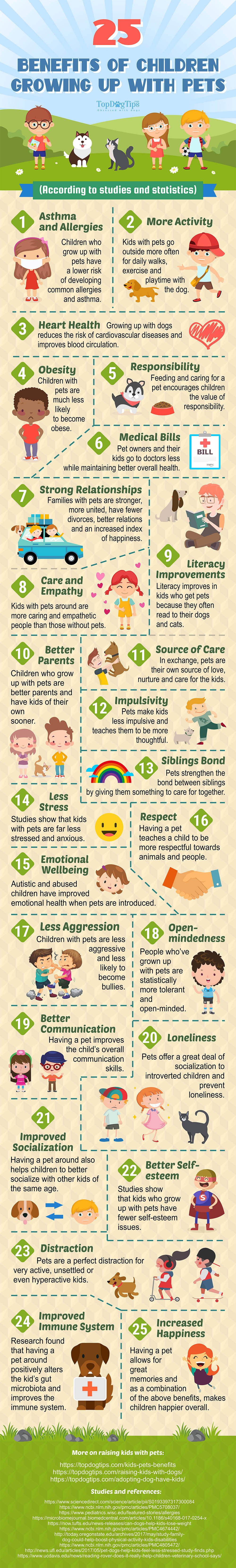 25 Benefits of Kids Growing Up with Pets [Infographic]