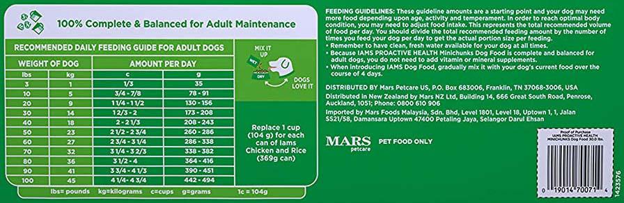 Aims Dog Food