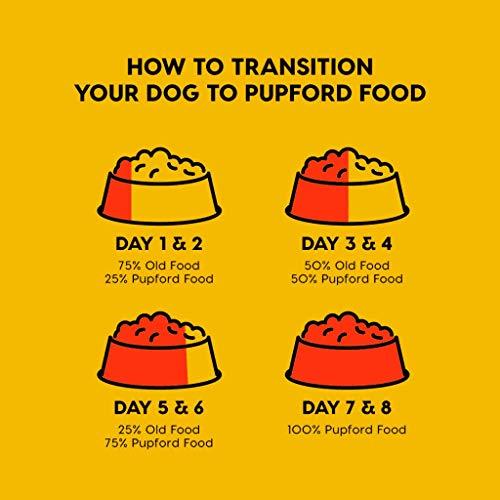 Pupford Dehydrated Dog Food