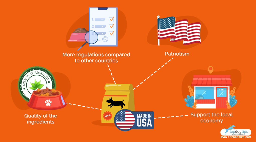 Dog Foods Made in the USA