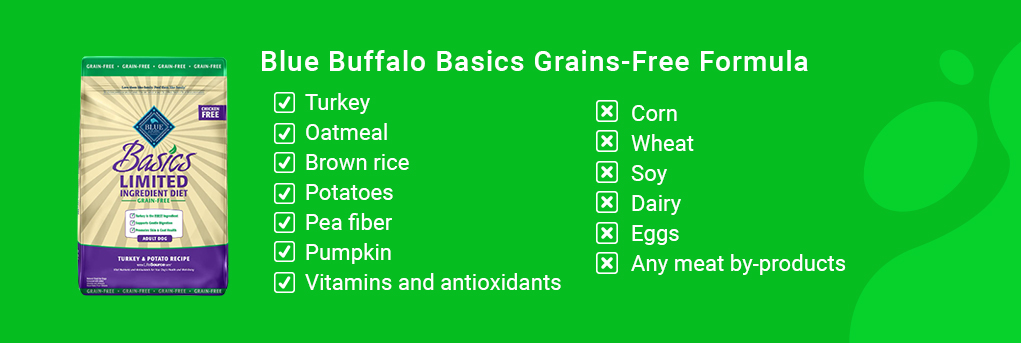 Blue Buffalo Basics Grains-Free Formula